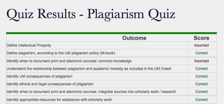 resources for faculty plagiarism and academic honesty   screenshot of check plagiarism quiz results 4